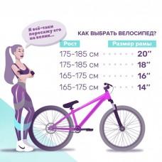 Выбор велосипеда по росту.